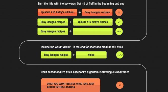 Cum sa iti cresti semnificativ numarul de vizualizari pe YouTube #infographic