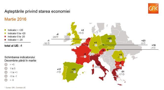 Consumatorii europeni se tem de o încetinire a ritmului economiei