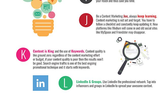 Content marketing de la A la Z – lista cu 40 de elemente (#infographic)