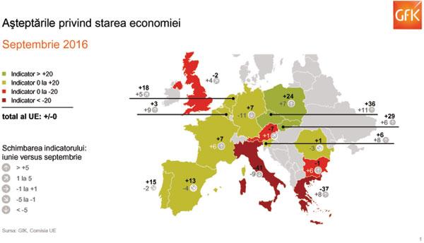 GfK – Climatul de consum în Europa: Incertitudinea afectează atitudinea consumatorilor
