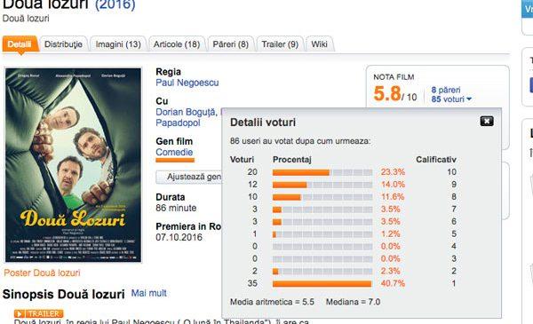 Două Lozuri – cel mai mare succes românesc în 2016. Pe cine deranjează asta?