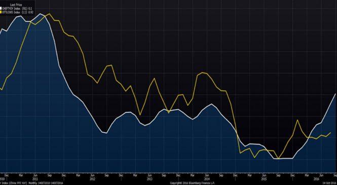 Cronica lui Steen: deflația globală se dezumflă: se întoarce inflația?