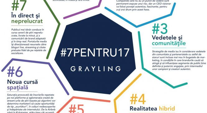 Grayling: 7 tendinţe în comunicare pentru 2017