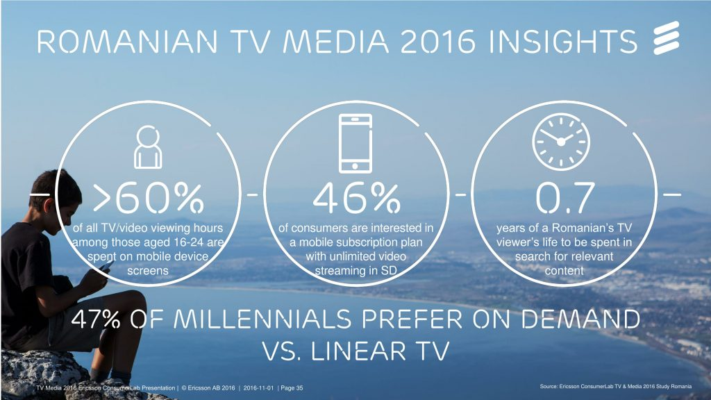 ConsumerLab TV & Media Report
