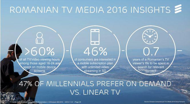 Studiu Ericsson TV & Media Report: În România, 60% dintre Millennials urmăresc conținut TV și video pe mobil