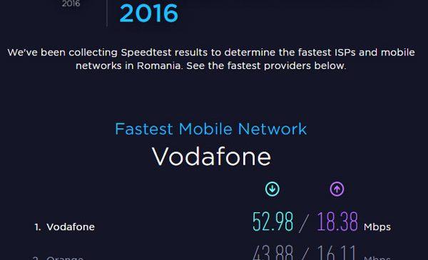 Vodafone România este cea mai rapidă rețea mobilă, potrivit testelor de viteză Ookla
