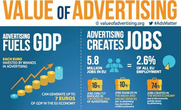 Publicitatea aduce beneficii economice semnificative in Uniunea Europeana