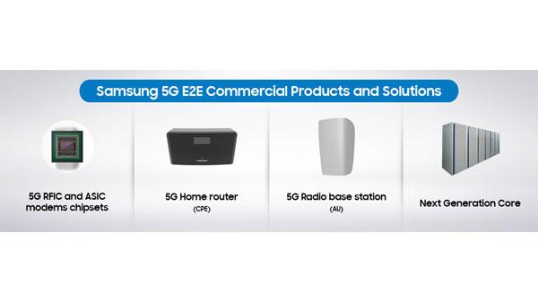 Samsung anunță portofoliul complet de produse și soluții comerciale 5G