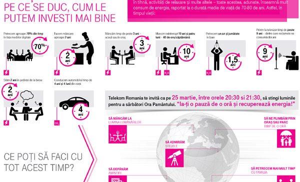 "Telekom sustine Ora Pamantului: ""Ia-ti o pauza de o ora si recupereaza energia!"""