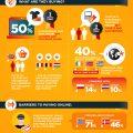 masterindex infographic