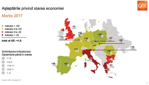 starea-economiei_gfk