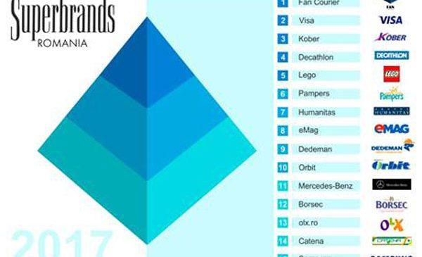 Top 15 Superbrands condus pentru a doua oară în istoria Superbrands de un brand românesc