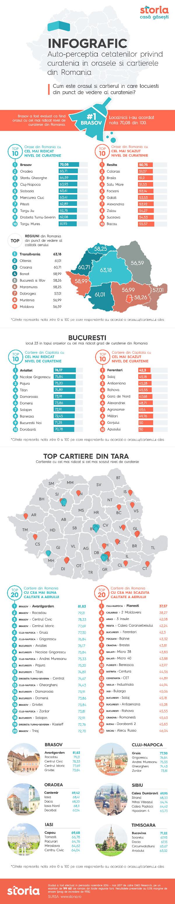 infografic-storia_curatenie