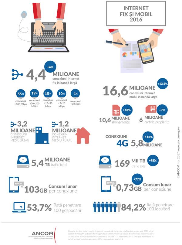 internet-fix_mobil2016