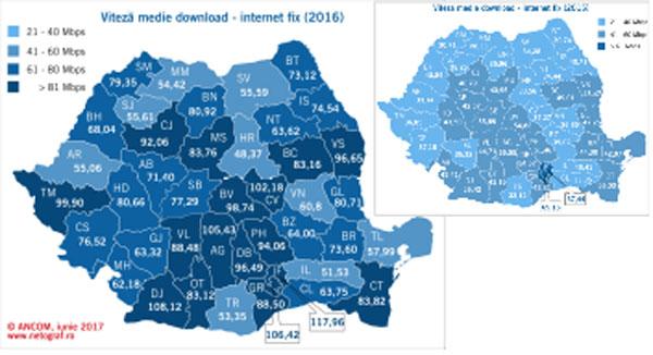 Netograf.ro: Viteza medie de download date internet fix, în creștere cu peste 70%