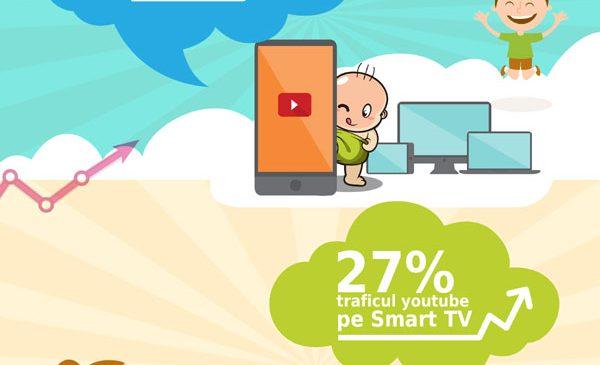Compania care a cucerit România și piața internațională cu videoclipuri pentru copii