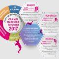 Infografic Cea mai mare ora de sport