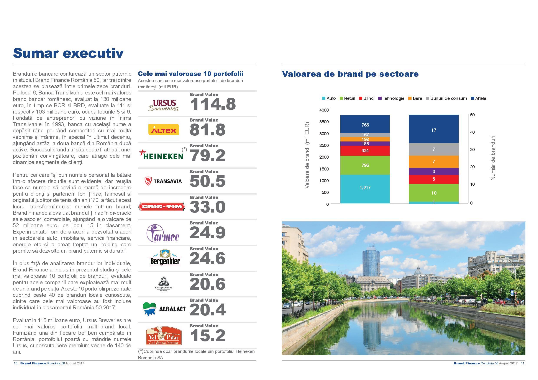 Brand Finance - cele mai valoroase branduri romanesti 2017