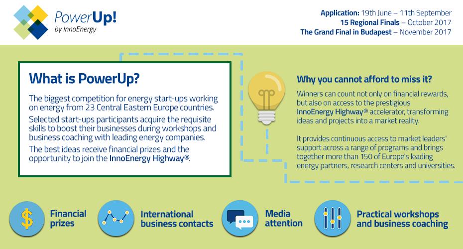 PowerUp! infographic