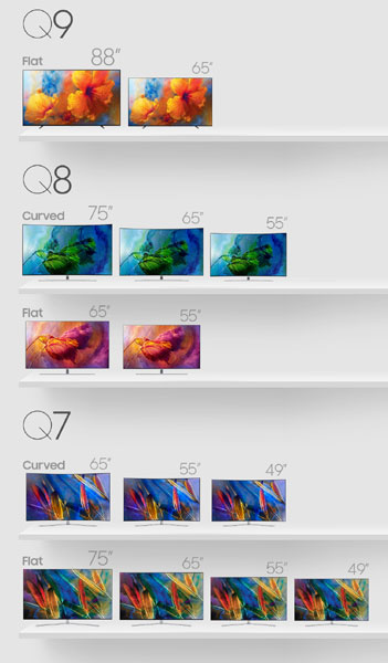QLED TV lineup