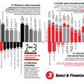 Barometrul Mintilor Creative, Infografic, octombrie 2017