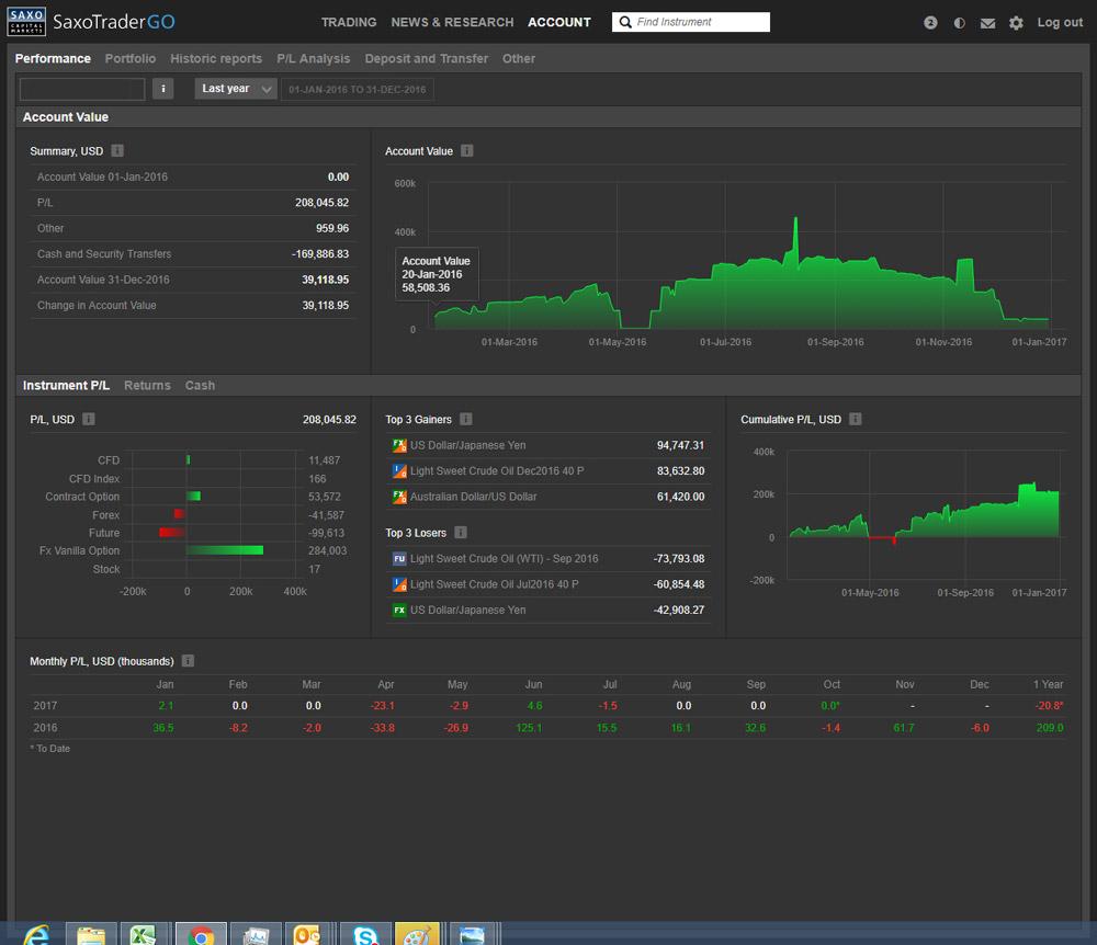 Noi capabilitati pentru platforma SaxoTraderGO