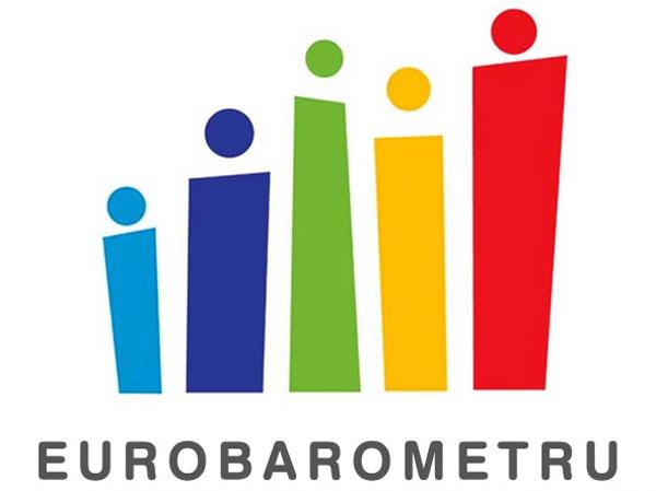 Eurobarometru logo