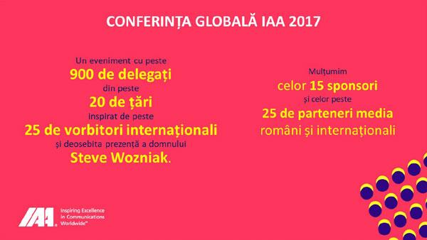 IAA Bucharest 2017, info data