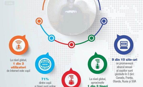 MCSI și UNICEF: Toți copiii trebuie să aibă acces la o lume digitală sigură