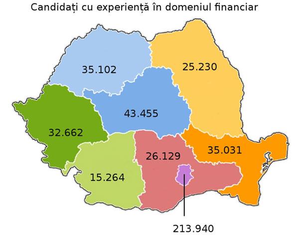 Candidati cu experienta in domeniul financiar