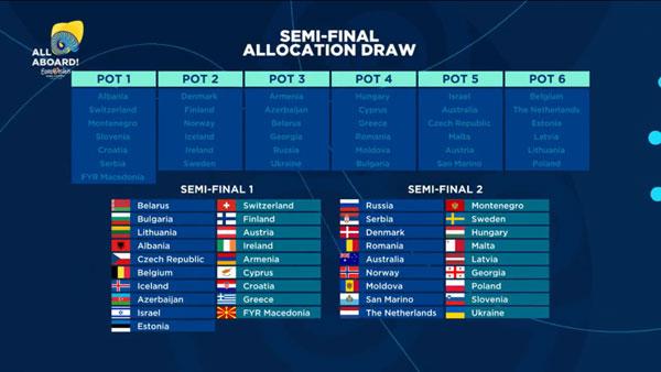 Eurovision 0868