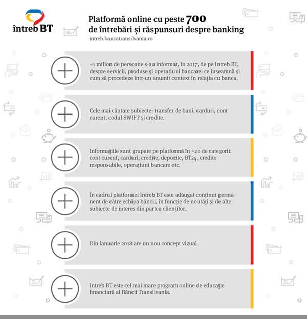 Infografic Intreb BT