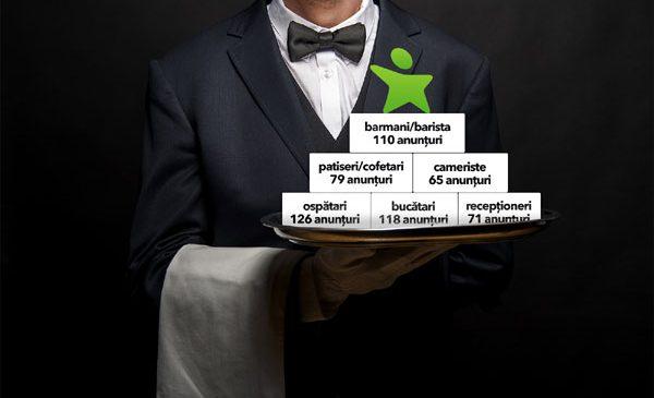 Candidați și locuri de muncă în HoReCa