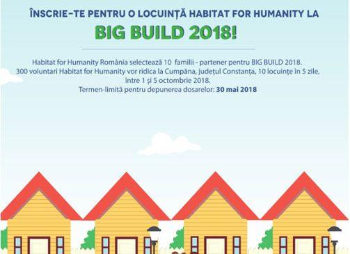 Habitat for Humanity România construiește 10 case în 5 zile în cadrul BIG BUILD, eveniment de construire accelerată și voluntariat