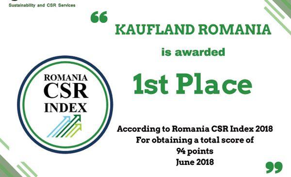 Kaufland, cea mai responsabilă companie din România