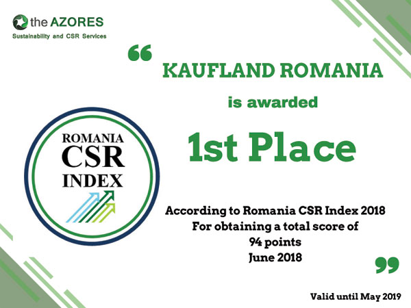 Diploma First Place Kaufland Romania CSR Index 2018