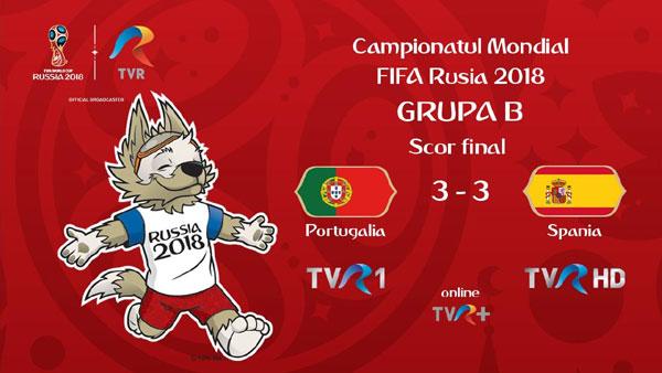 TVR 1 lider incontestabil de audienţă cu pardida Portugalia-Spania