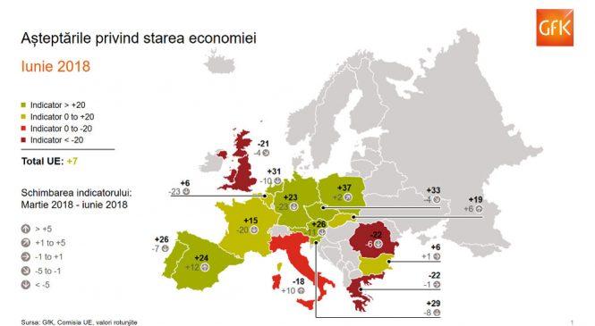 România, cea mai scăzută prognoză economică din toată Europa