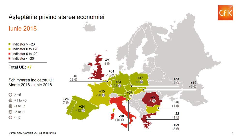 Romania Cea Mai Scăzută Prognoză Economică Din Toată Europa
