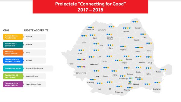 Fundația Vodafone România a investit 2,5 milioane de lei în ultimul an în proiecte din sănătate și servicii sociale care folosesc tehnologia