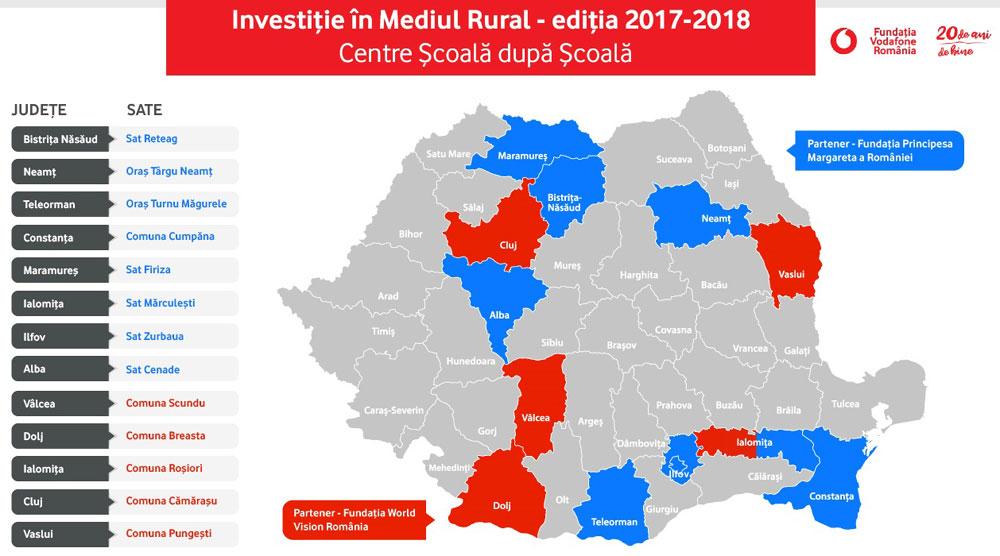Harta Investitie in Mediu Rural