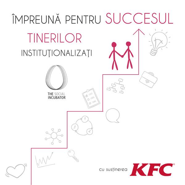 parteneriat KFC & The Social Incubator