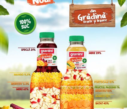 """Granini lansează combinația de sucuri de legume și fructe cu conținut de suc 100% – """"Granini din grădină"""""""