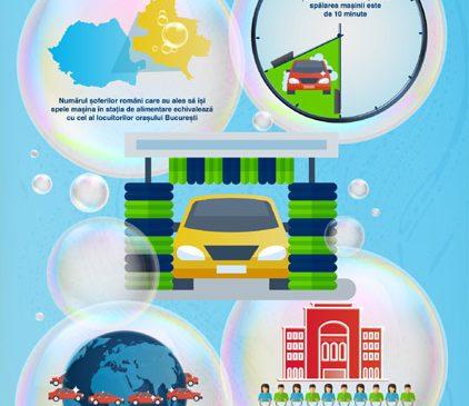 Analiză: ardelenii au cea mai mare grijă de mașinile lor