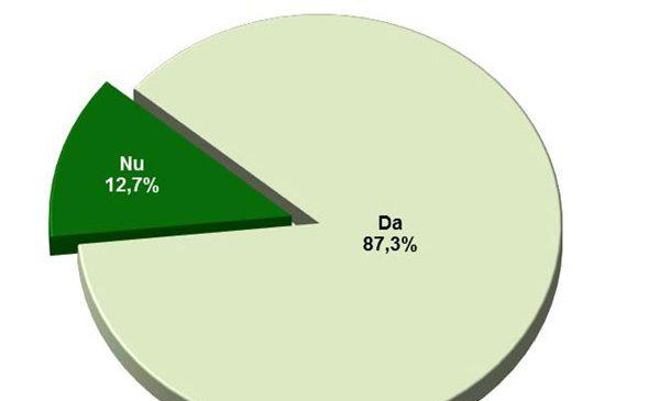 Suma estimată a fi cheltuită pentru cadourile de Moș Nicolae este de aproximativ 350 lei