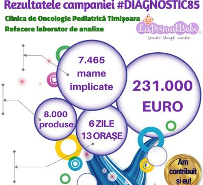 """231.000 de euro strânși în campania umanitară #Diagnostic85 demarată de """"LaPrimulBebe"""""""