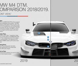 Scena este pregătită pentru era Class 1: o privire în detaliu asupra noului BMW M4 DTM pentru cel mai puternic DTM din istorie