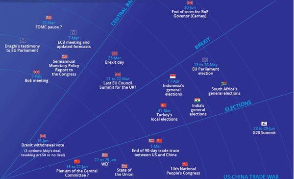 Radarul de risc G20 al Saxo