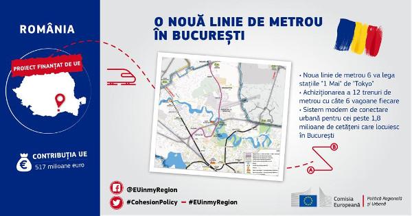 Finantare magistrala de metrou M6 Bucuresti