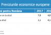 Previziunile economice din iarna anului 2019: creșterea este moderată pe fondul incertitudinilor de la nivel mondial